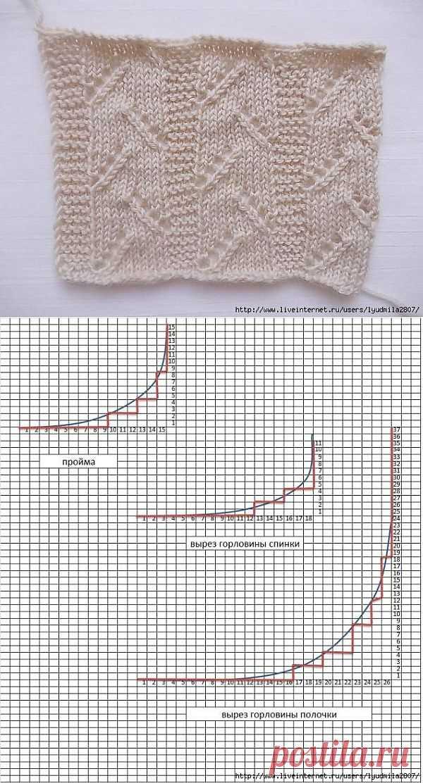 Как откорректировать количество петель и рядов, если плотность вязания не совпадает с описанием модели.