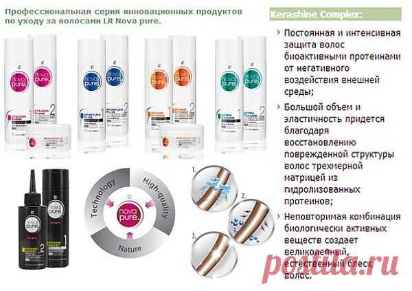 Инновационные ухаживающие продукты салонного качества. С целью создания нового «салонного качества» мы объединили весь наш опыт, знания и новейшую технологию в высокоэффективном уходе за волосами. Качественные продукты «сделано в Германии», конечно, не содержат парабенов и красящих веществ. LR Nova pure салонного качества – неповторимая комбинация из технологии, высокого качества и естественности LR Nova Pure объединяет эффективные биологически активные добавки с натуральными экстрактами,