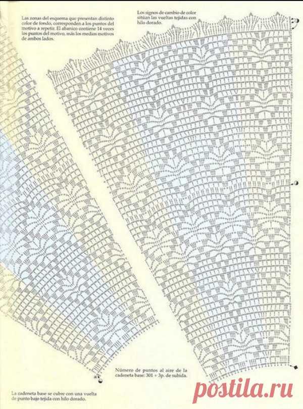 Подборка схем для вязания юбок крючком