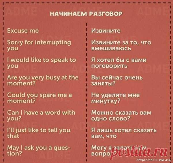Las Tarjetas Con Las Frases Para La Comunicación En Inglés
