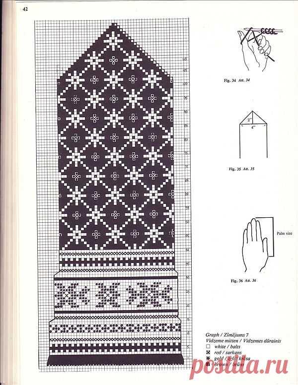 Рисунок на варежки схемы, пришла ради секса