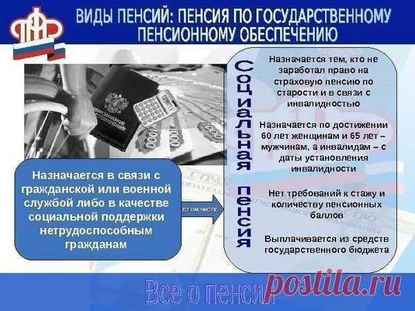 Как работающему пенсионеру получить 260 - 1560 рублей разовой выплаты в 2018 году | Свобода Пресс | Яндекс Дзен