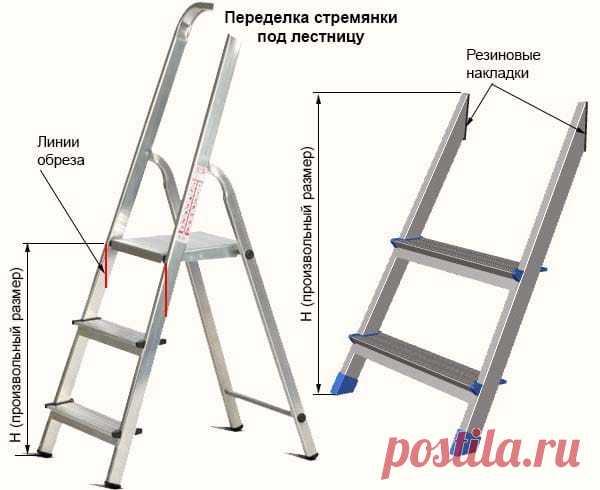 Как сделать лестницу для бассейна самому | Все о бане | Яндекс Дзен