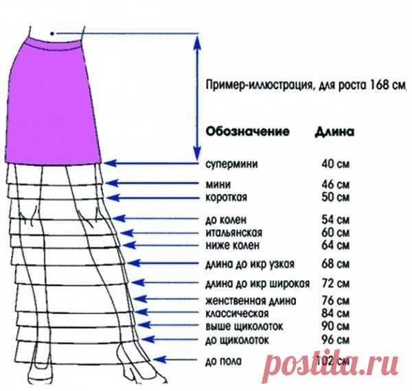 [Шитье] Шпаргалка по длине юбок и брючных изделий