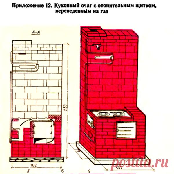 Отопительно-варочные печи. Интересные конструкции | Записки Старого Строителя | Яндекс Дзен