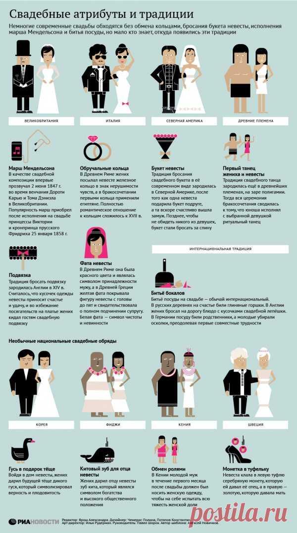 Свадебные атрибуты и традиции в различных странах мира