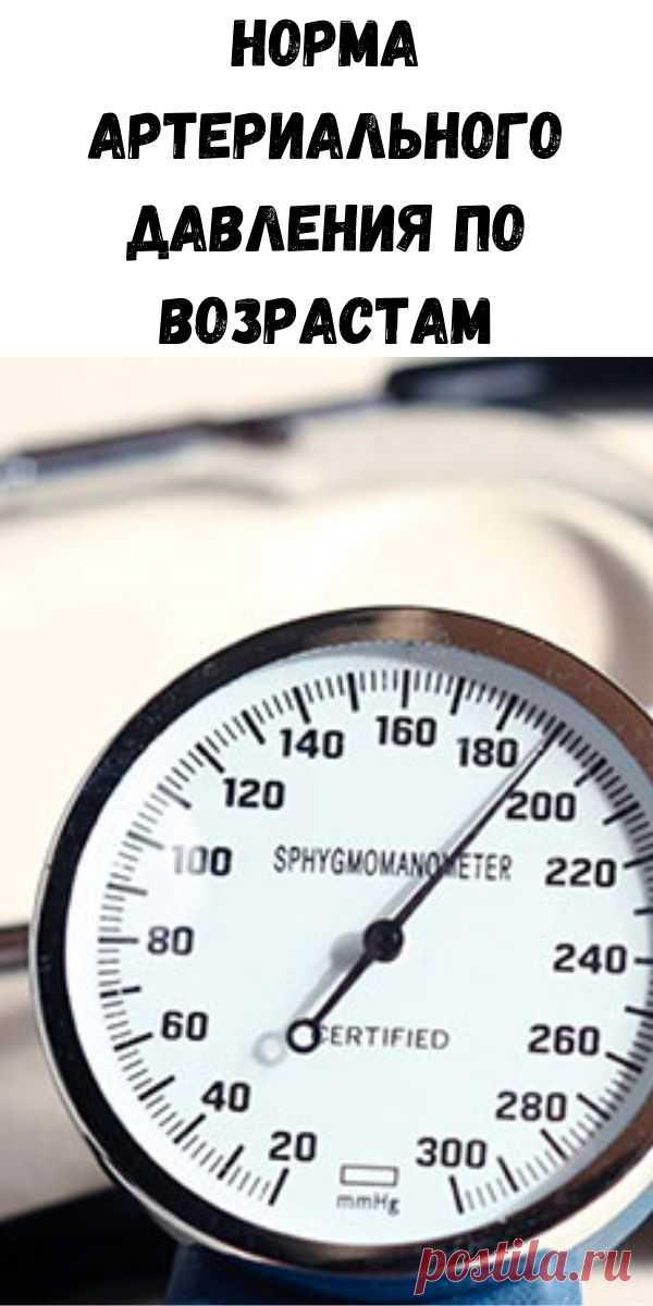 Норма артериального давления по возрастам - Стильные советы