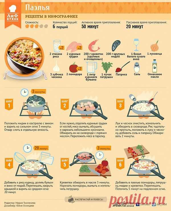Как приготовить паэлью - Кухня - Аргументы и Факты