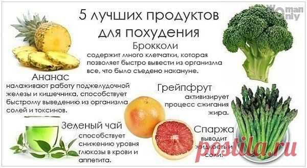 5 лучших продуктов для похудения