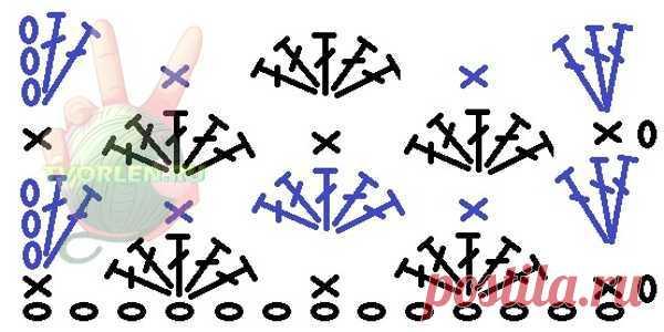 Как вязать узор ракушки крючком - описание, схема, видео