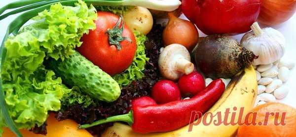 Как я похудела на 20кг за 4 месяца: самая лучшая овощная диета для похудения | Похудение и стройная фигура | Яндекс Дзен