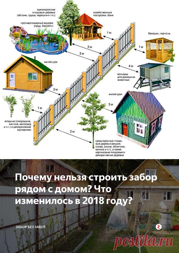 Почему нельзя строить забор рядом с домом? Что изменилось в 2018 году? | Забор без забот | Яндекс Дзен