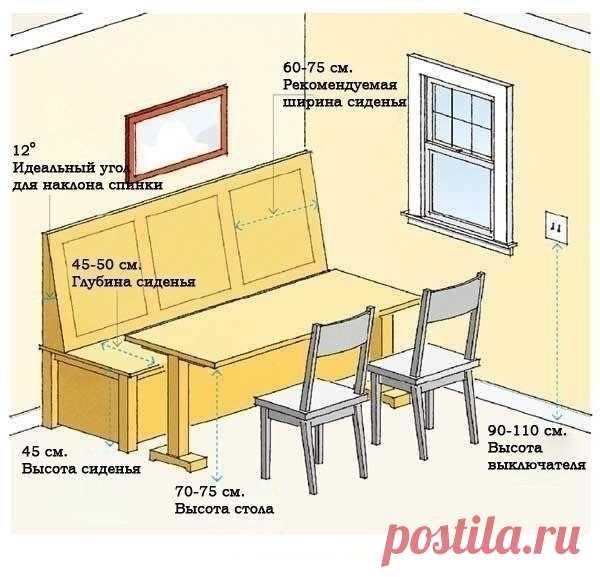 Полезные советы при планировке кухни - полезные советы