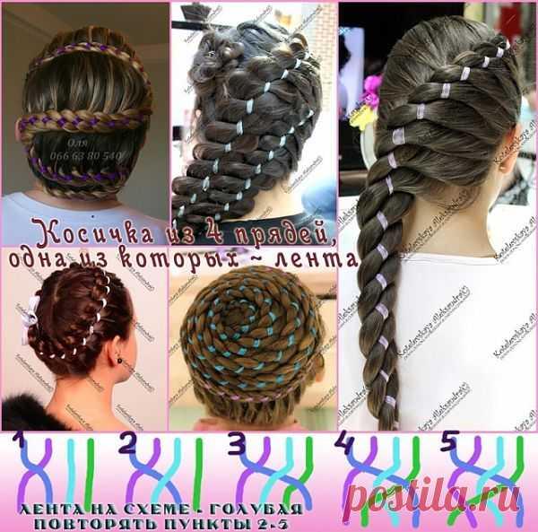 Азбука кос. Косичка из 4-х прядей / Прически