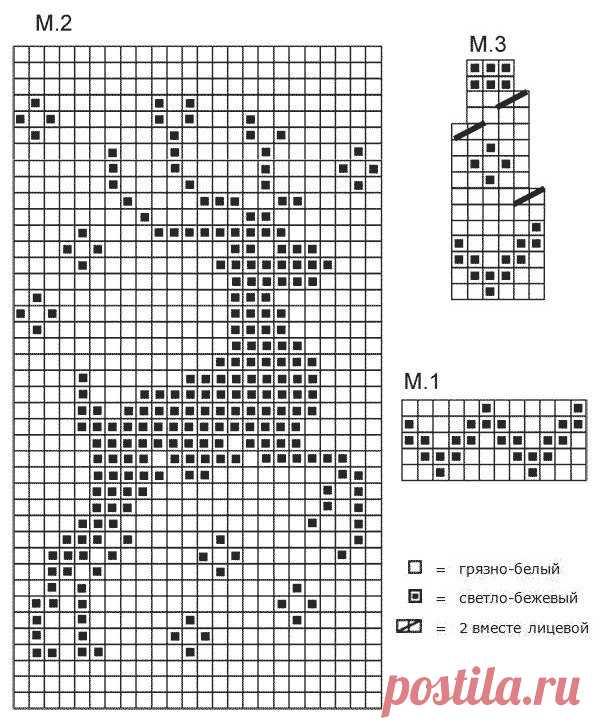 patrón de tejido jacquard - Lo más interesante en blogs