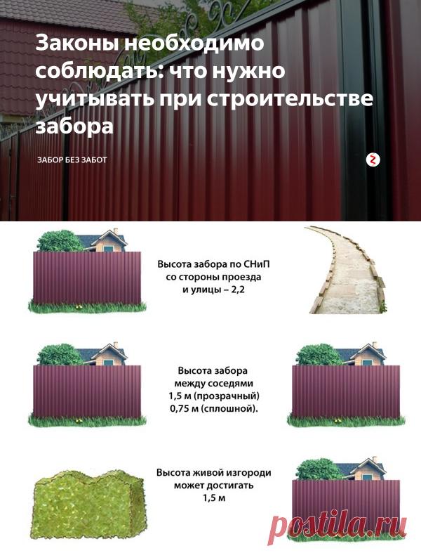 Законы необходимо соблюдать: что нужно учитывать при строительстве забора | Забор без забот | Яндекс Дзен