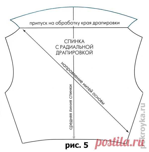 El cortinaje sobre el respaldo del vestido   las pokroyka.ru-lecciones del corte y la costura