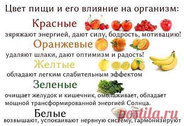Цвет пищи