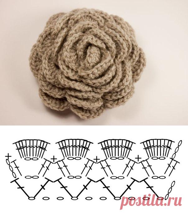 брошь в виде розы крючком цветы интерьер схемы вязания скачать