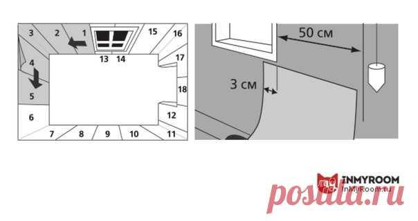 Клеим обои правильно: инструкция + наглядные иллюстрации Если вы хотите обновить интерьер комнаты, переклеить обои – самое оптимальное решение. Для этого нужно совсем немного: материалы, инструменты и желание – инструкцию прилагаем
