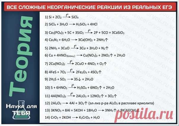 Химия ЕГЭ. Вебинары. ДВИ МГУ. Наука для тебя.