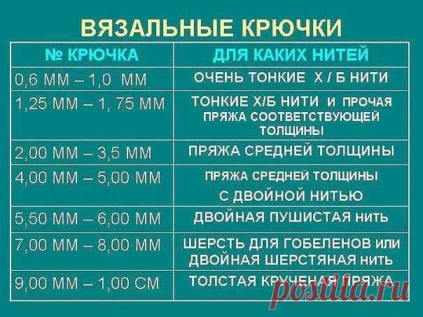 Полезная информация для любителей вязания крючком
