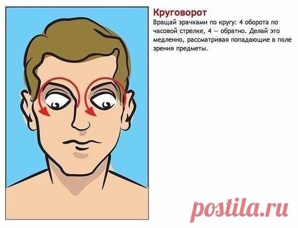 Глазная гимнастика для сохранения зрения - Упражнения и похудение