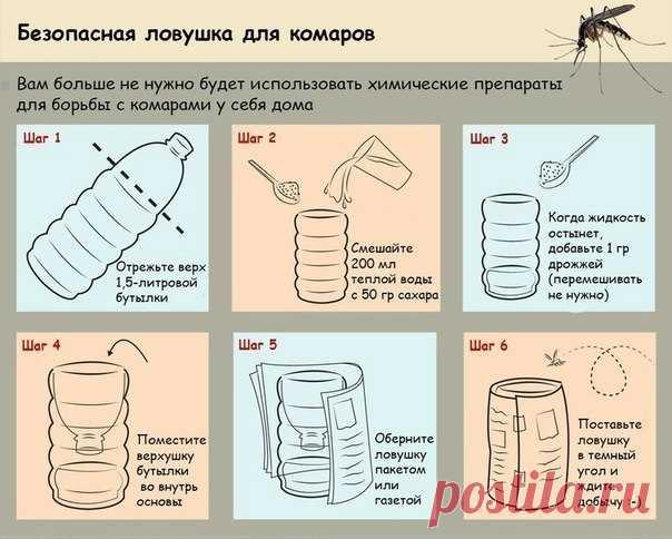 Ловушка против комаров