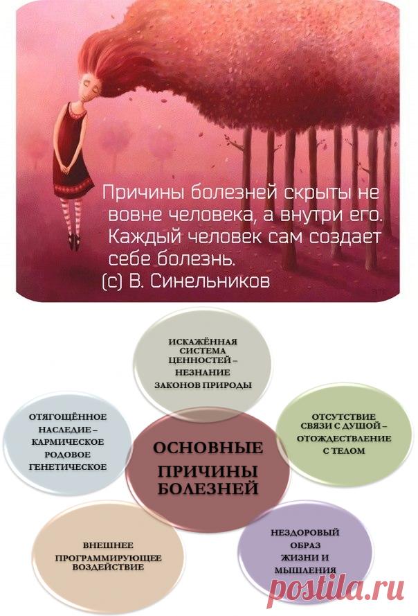 Картинки причины болезней