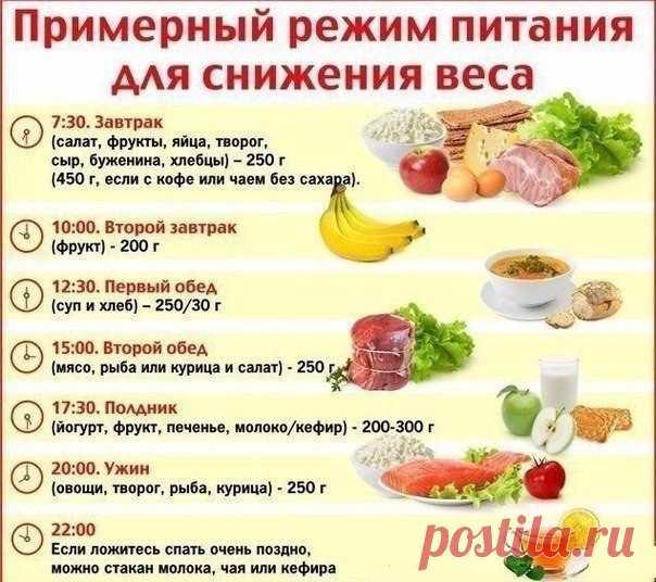 Правильное питание для похудения на 20 кг a