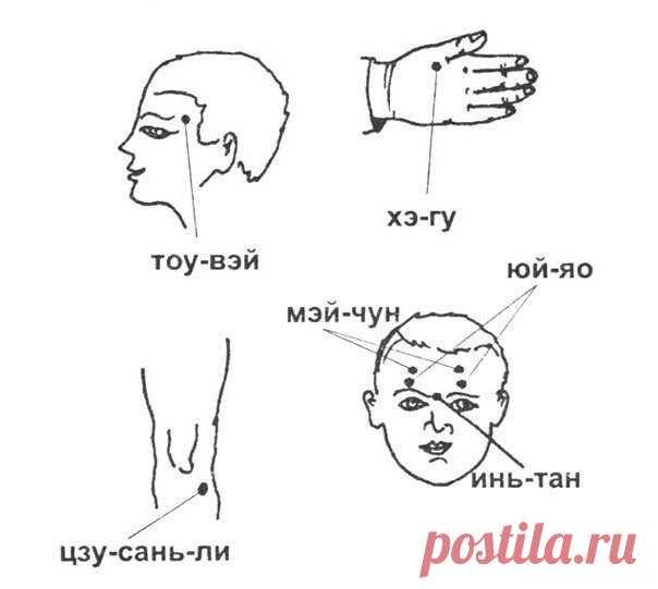 5 точек от головной боли