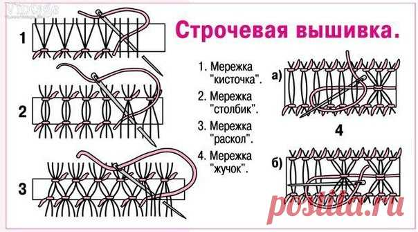 Как сделать мережку на салфетку