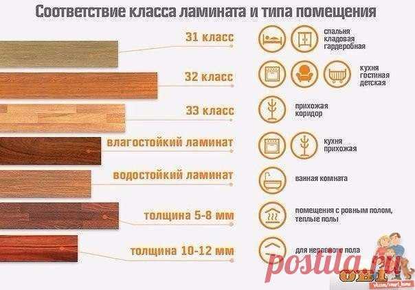 Полезности для тех, кто все еще делает ремонт))