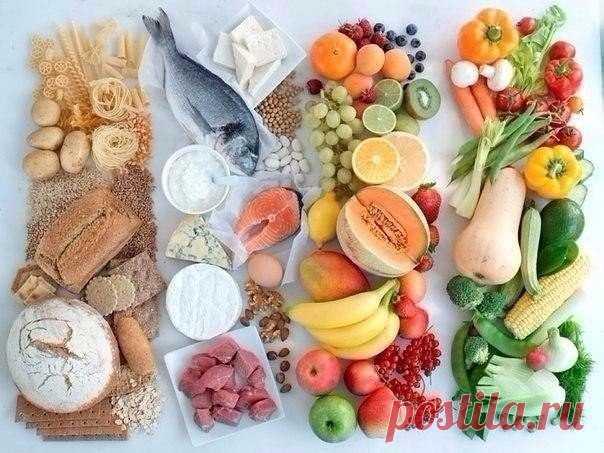 Правильное питание -