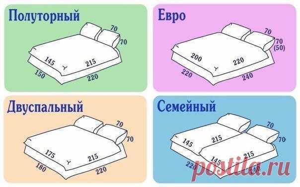 Размеры постельного белья — Полезные советы