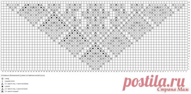 2de3458b88b8 Шаль 'Медовый бархат' - запись пользователя Екатерина Ваулина (Катя ...