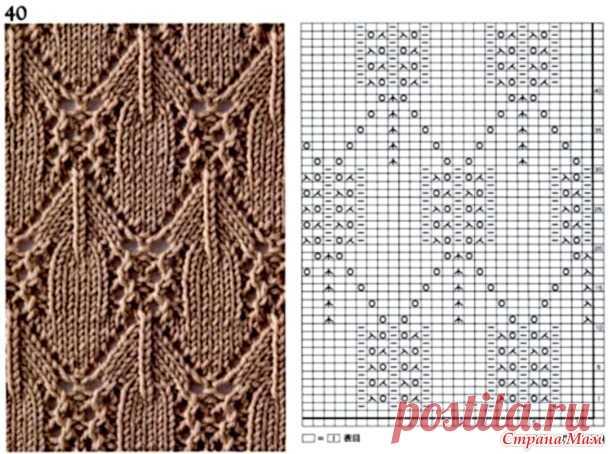 Прошу помощи: найти модель ажурного пуловера из журнала Сабрина - Вязание - Страна Мам