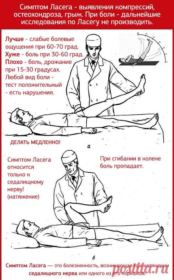Как лечить остеохондроз поясничного отдела 2 стадии, что делать при острой боли, гимнастика, медикаменты, массаж