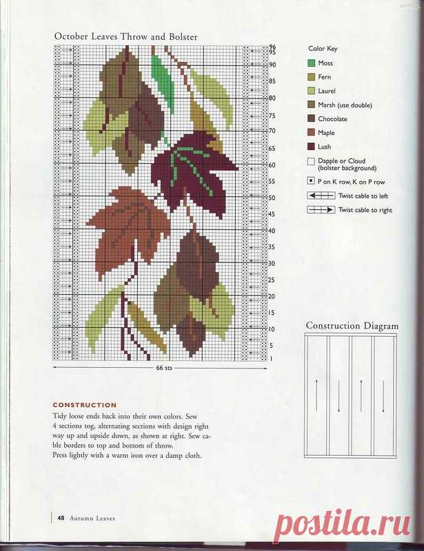 вязание кленовый лист схема спицами — Рамблер/картинки