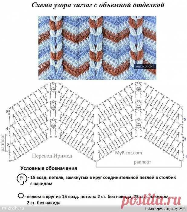 схемы вязания узоров косами