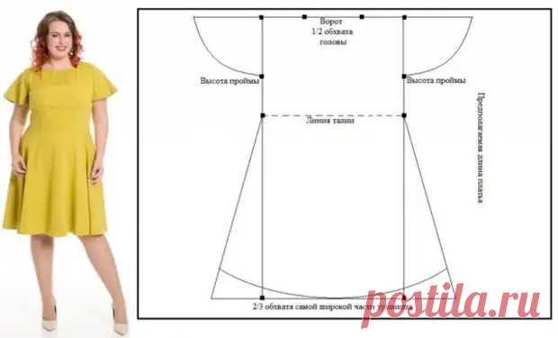Летние платья, которые можно сшить за 2 часа. простые выкройки для девушек приятной полноты - Сделай сам - медиаплатформа МирТесен
