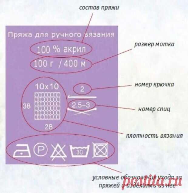 КАК ПОДОБРАТЬ КРЮЧОК К ПРЯЖЕ | Татьяна Лещенко | Яндекс Дзен