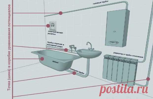 Заземление ванны в квартире и доме – зачем это нужно и как выполнять?
