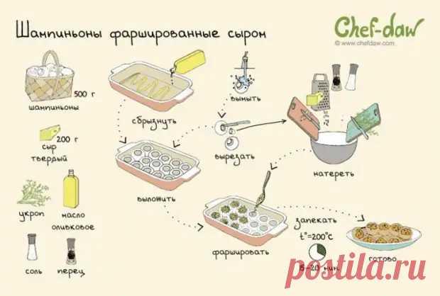 19 классных рецептов для новогоднего стола, которые помогут составить меню к праздникам - БУДЕТ ВКУСНО! - медиаплатформа МирТесен