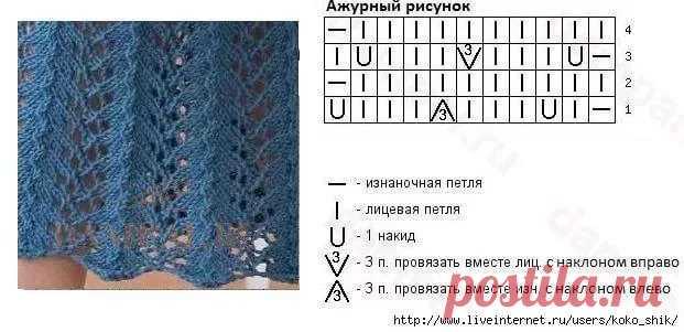 http://cikarvjazhem.ru/uzor-listya-spicami-krasivye-shemy.html: 7 тыс изображений найдено в Яндекс.Картинках