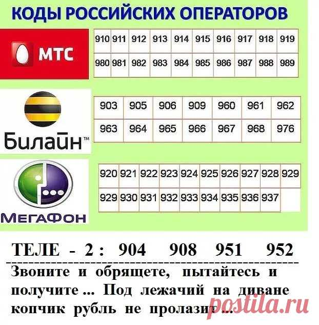 Номера операторов картинки