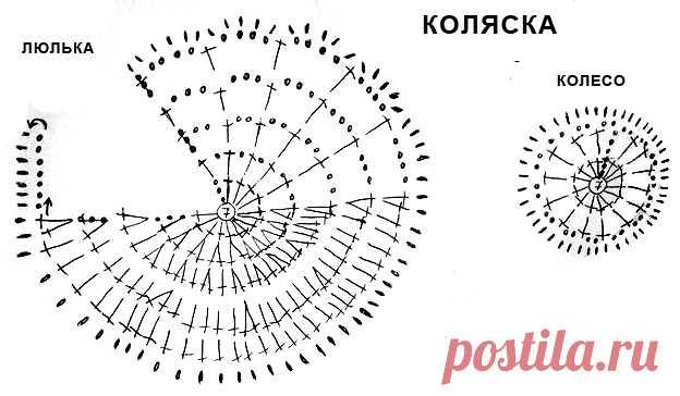 koliaska-2.jpg (624×364)