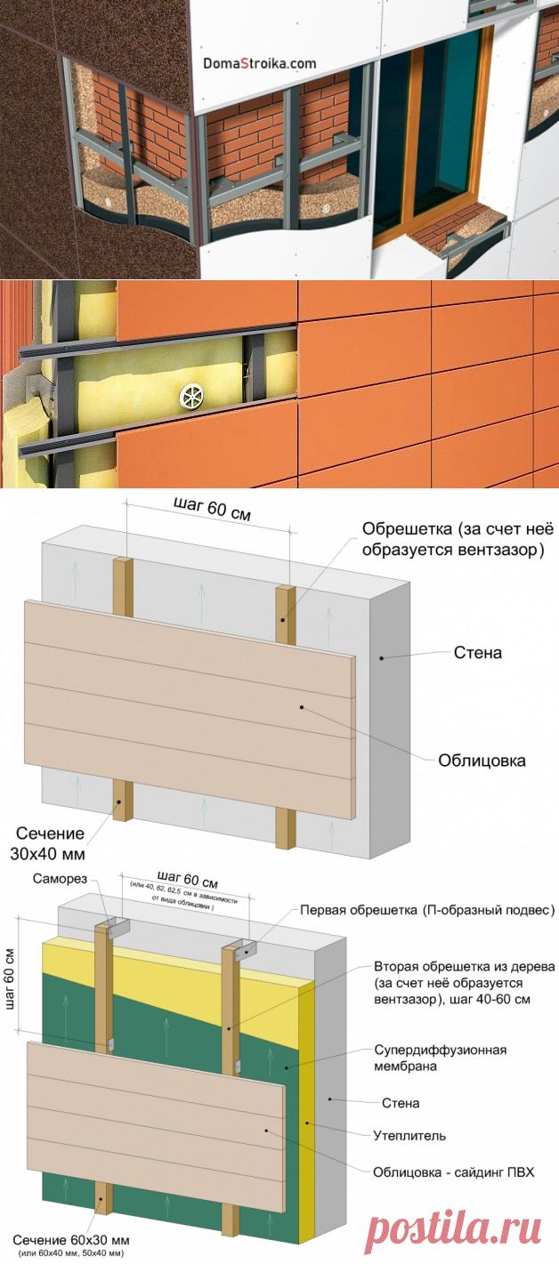 Вентилируемый фасад: технология монтажа ⋆ DomaStroika.com