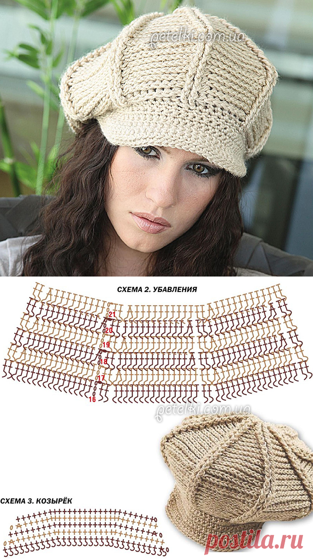 вязаная женская кепка крючком описание все схемы вязания шапочки