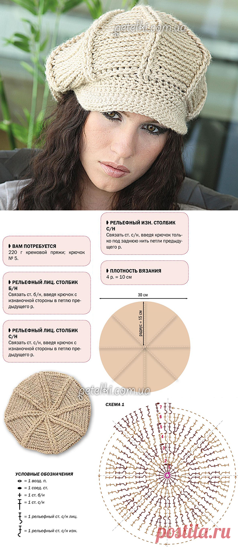вязаная женская кепка крючком описание все схемы вязания своими